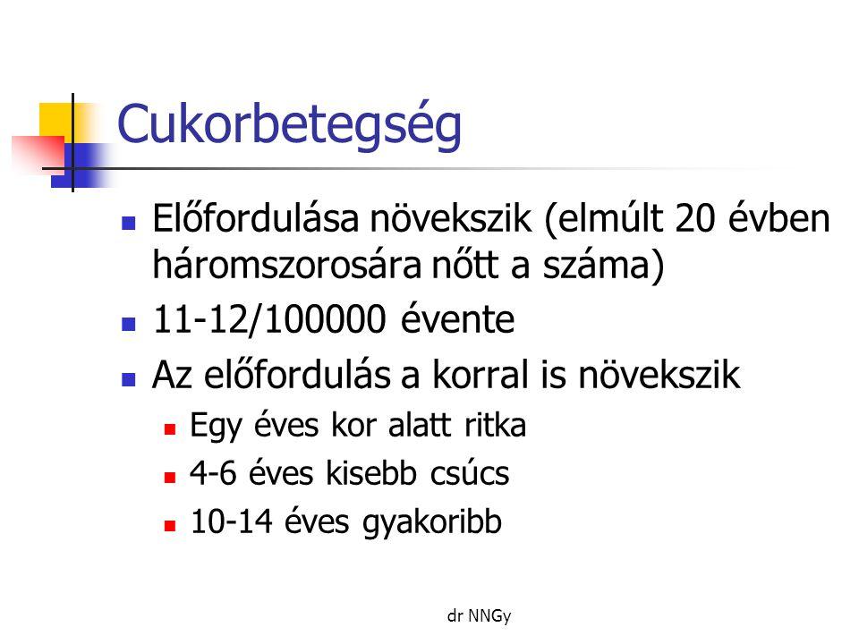Kiütéses fertőző betegségek Skarlát  Kiütések 24-48 órával a kezdet után.