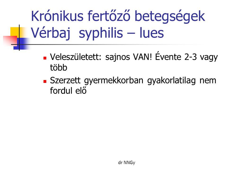 Krónikus fertőző betegségek Vérbaj syphilis – lues  Veleszületett: sajnos VAN.