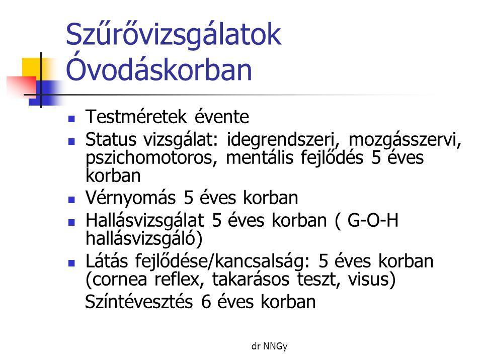 dr NNGy Szűrővizsgálatok Óvodáskorban  Testméretek évente  Status vizsgálat: idegrendszeri, mozgásszervi, pszichomotoros, mentális fejlődés 5 éves korban  Vérnyomás 5 éves korban  Hallásvizsgálat 5 éves korban ( G-O-H hallásvizsgáló)  Látás fejlődése/kancsalság: 5 éves korban (cornea reflex, takarásos teszt, visus) Színtévesztés 6 éves korban