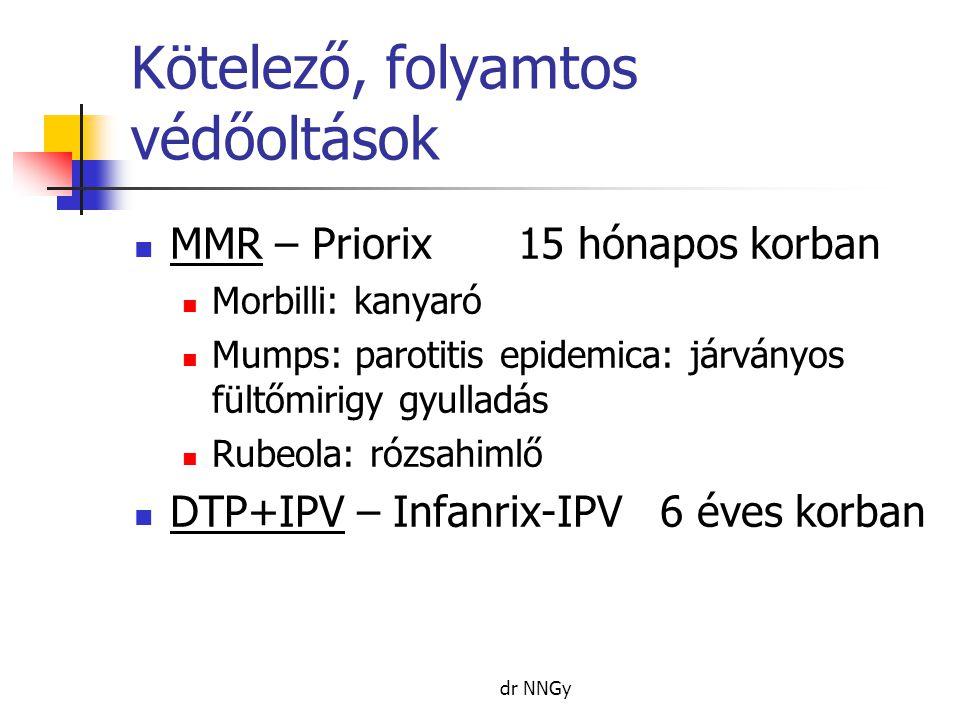 dr NNGy Kötelező, folyamtos védőoltások  MMR – Priorix15 hónapos korban  Morbilli: kanyaró  Mumps: parotitis epidemica: járványos fültőmirigy gyulladás  Rubeola: rózsahimlő  DTP+IPV – Infanrix-IPV 6 éves korban
