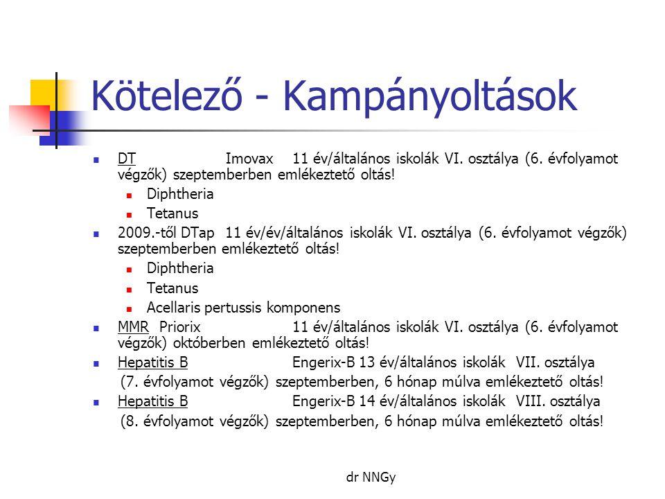 Kötelező - Kampányoltások  DTImovax11 év/általános iskolák VI. osztálya (6. évfolyamot végzők) szeptemberben emlékeztető oltás!  Diphtheria  Tetanu