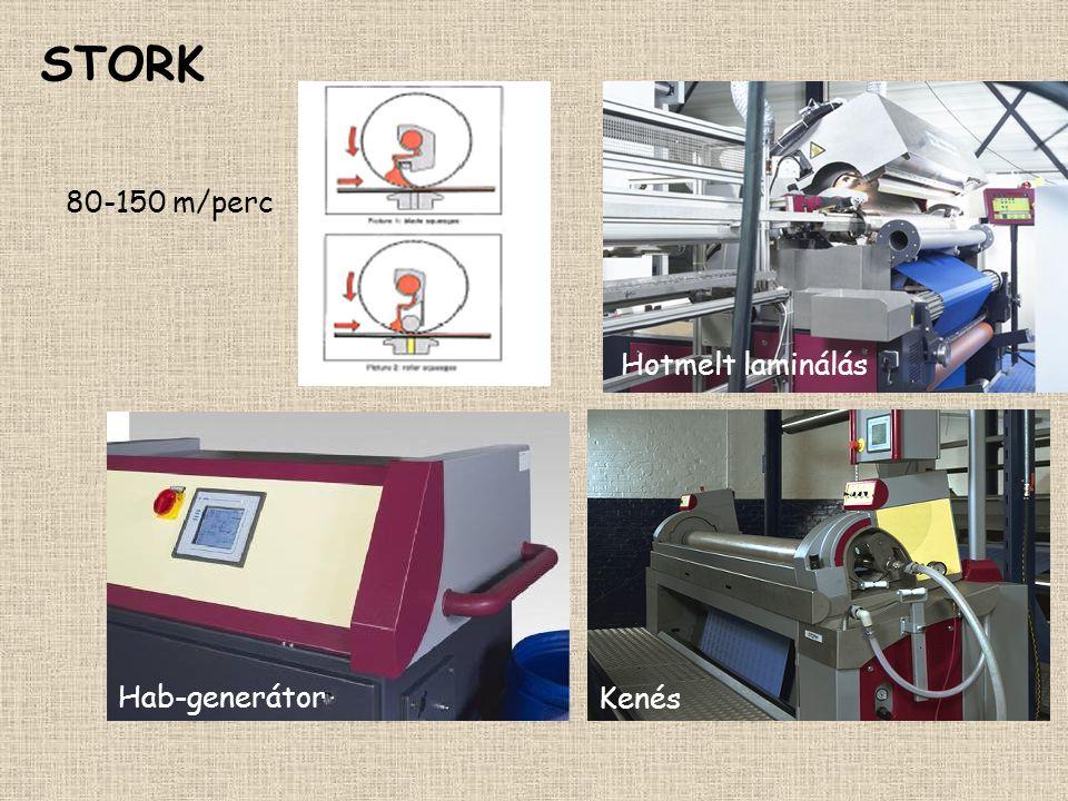 Hab-generátor Kenés Hotmelt laminálás STORK 80-150 m/perc