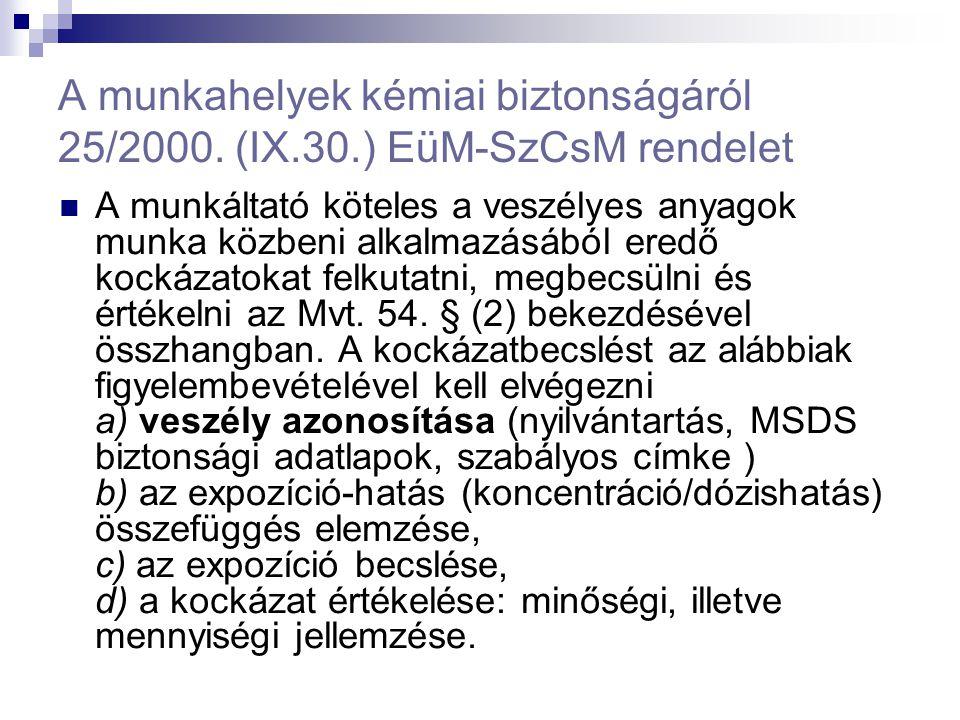 A munkahelyek kémiai biztonságáról 25/2000. (IX.30.) EüM-SzCsM rendelet  A munkáltató köteles a veszélyes anyagok munka közbeni alkalmazásából eredő