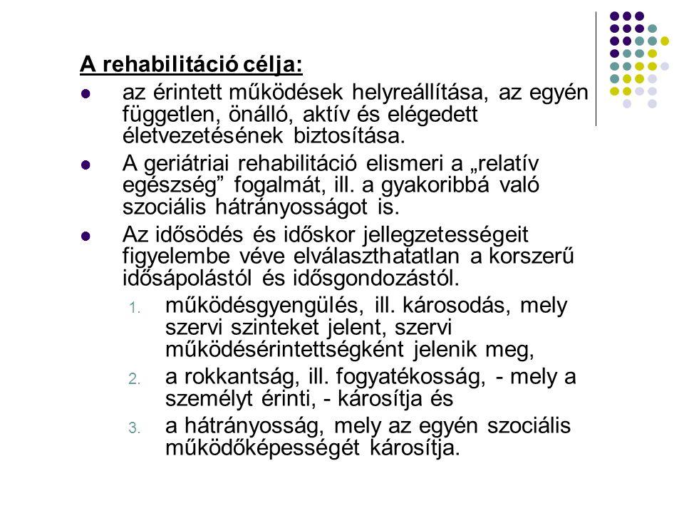 7.elesések, csökkenő mobilitás, 8. inkontinencia, 9.