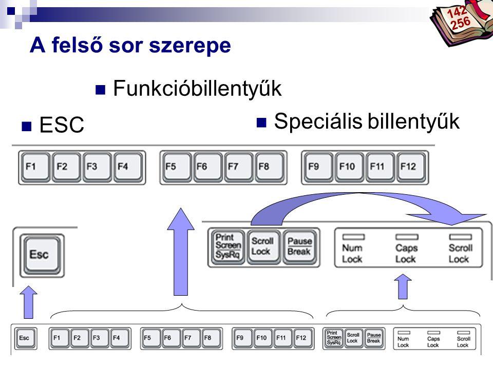 Bóta Laca A felső sor szerepe  ESC  Funkcióbillentyűk  Speciális billentyűk 142 256