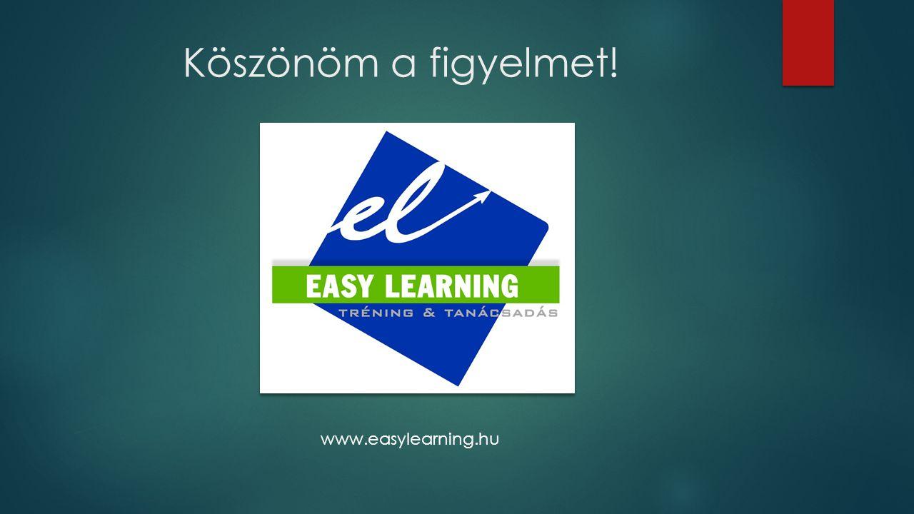 Köszönöm a figyelmet! www.easylearning.hu