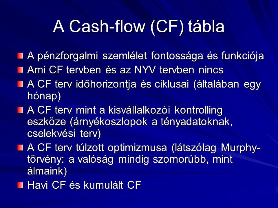 A Cash-flow (CF) tábla A pénzforgalmi szemlélet fontossága és funkciója Ami CF tervben és az NYV tervben nincs A CF terv időhorizontja és ciklusai (általában egy hónap) A CF terv mint a kisvállalkozói kontrolling eszköze (árnyékoszlopok a tényadatoknak, cselekvési terv) A CF terv túlzott optimizmusa (látszólag Murphy- törvény: a valóság mindig szomorúbb, mint álmaink) Havi CF és kumulált CF