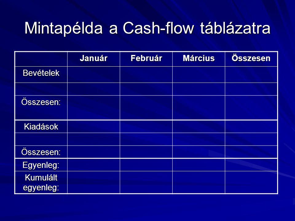 Mintapélda a Cash-flow táblázatra JanuárFebruárMárciusÖsszesen Bevételek Összesen: Kiadások Összesen: Egyenleg: Kumulált egyenleg: