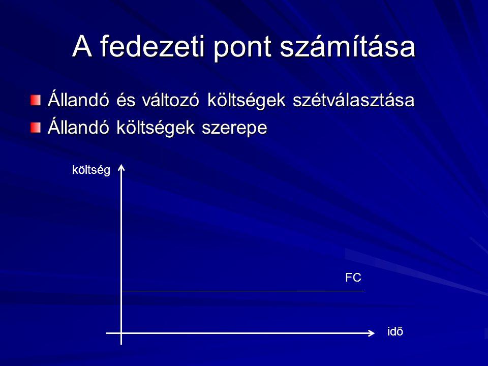 A fedezeti pont számítása Állandó és változó költségek szétválasztása Állandó költségek szerepe idő költség FC