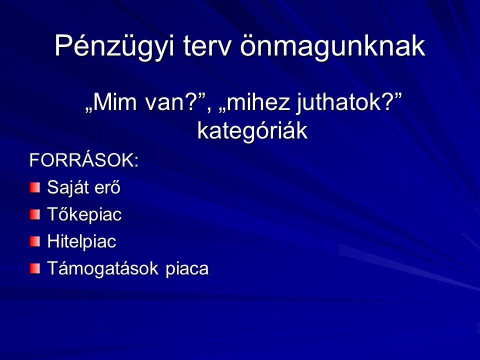 FORRÁSOK 1.