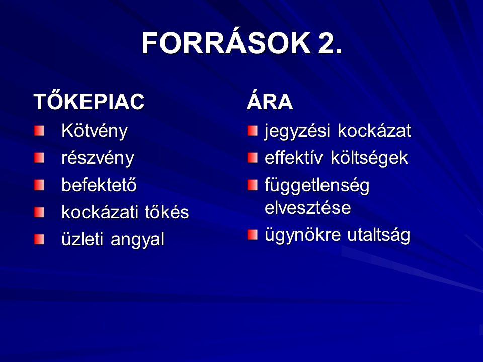 FORRÁSOK 2.