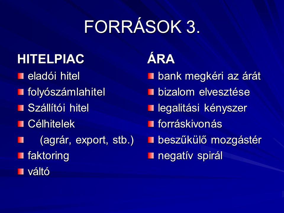 FORRÁSOK 3.