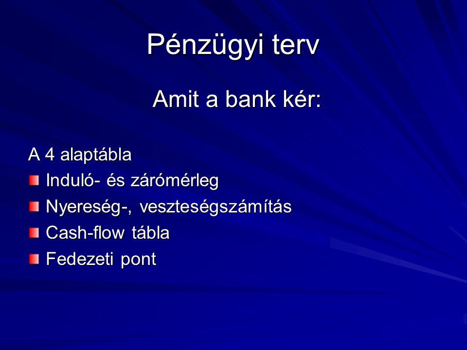 Pénzügyi terv Amit a bank kér: A 4 alaptábla Induló- és zárómérleg Nyereség-, veszteségszámítás Cash-flow tábla Fedezeti pont