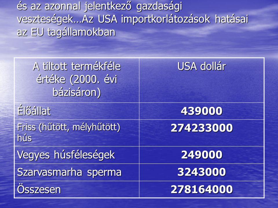 és az azonnal jelentkező gazdasági veszteségek…Az USA importkorlátozások hatásai az EU tagállamokban A tiltott termékféle értéke (2000.