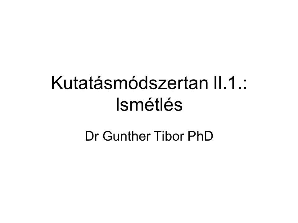Kutatásmódszertan II.1.: Ismétlés Dr Gunther Tibor PhD