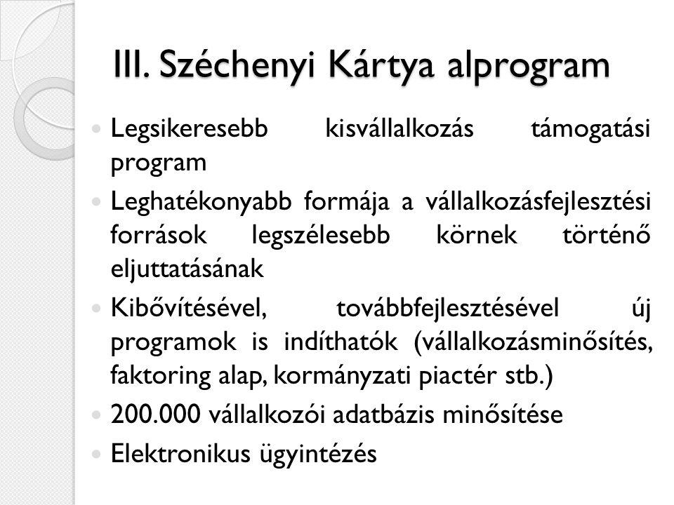 III. Széchenyi Kártya alprogram  Legsikeresebb kisvállalkozás támogatási program  Leghatékonyabb formája a vállalkozásfejlesztési források legszéles