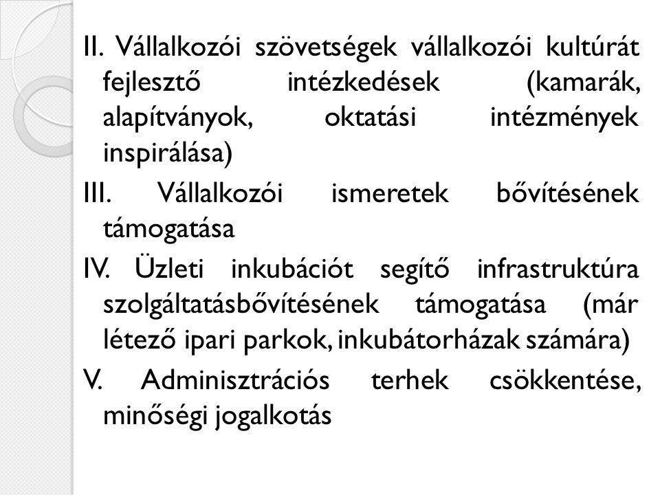 II. Vállalkozói szövetségek vállalkozói kultúrát fejlesztő intézkedések (kamarák, alapítványok, oktatási intézmények inspirálása) III. Vállalkozói ism