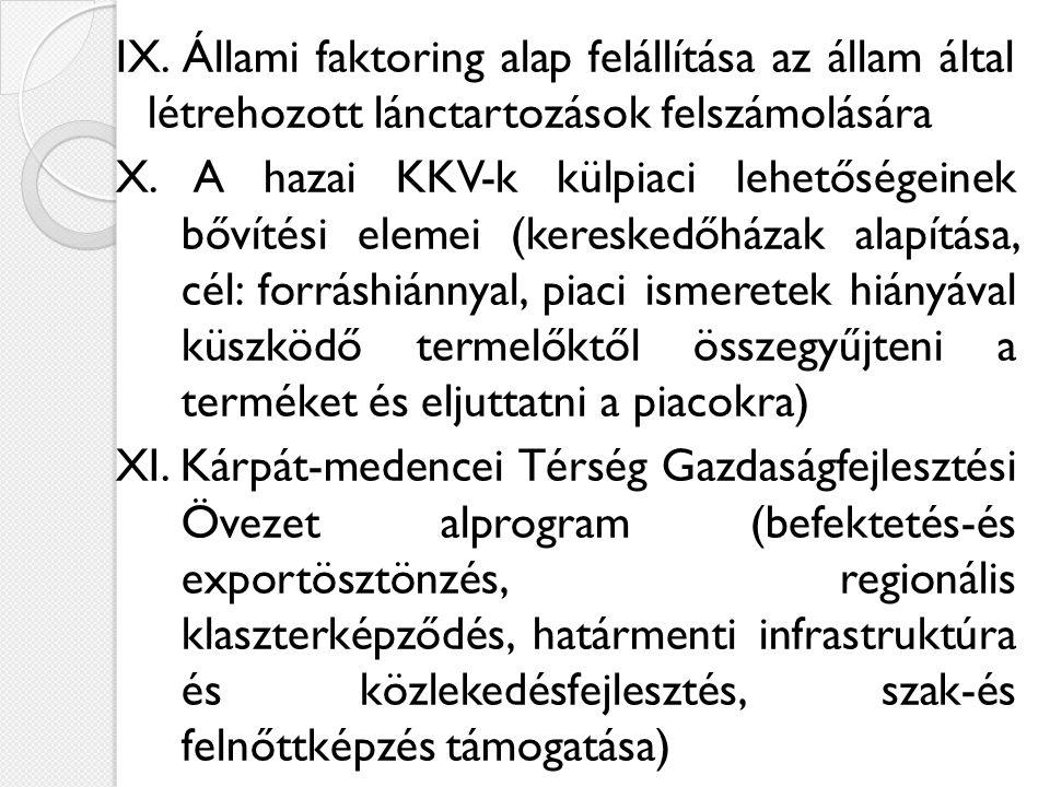 IX. Állami faktoring alap felállítása az állam által létrehozott lánctartozások felszámolására X. A hazai KKV-k külpiaci lehetőségeinek bővítési eleme