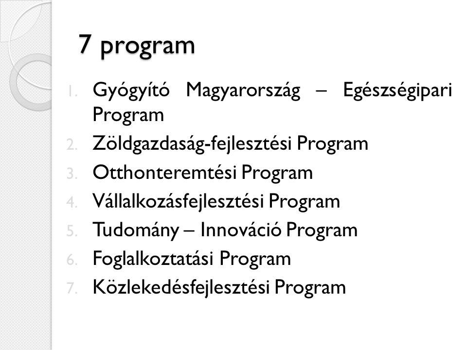 7 program 1. Gyógyító Magyarország – Egészségipari Program 2. Zöldgazdaság-fejlesztési Program 3. Otthonteremtési Program 4. Vállalkozásfejlesztési Pr