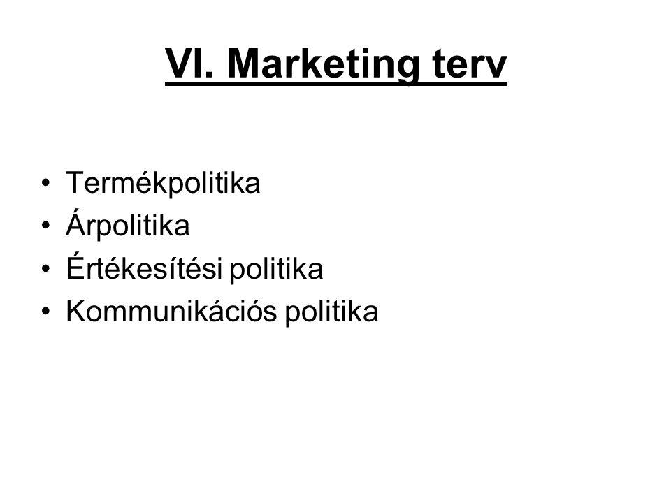 VI. Marketing terv •Termékpolitika •Árpolitika •Értékesítési politika •Kommunikációs politika