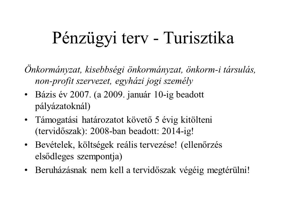 Pénzügyi terv - Turisztika Önkormányzat, kisebbségi önkormányzat, önkorm-i társulás, non-profit szervezet, egyházi jogi személy 7 •Bázis év 2007.