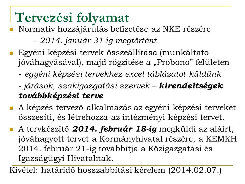 Tervezési folyamat  Normatív hozzájárulás befizetése az NKE részére - 2014. január 31-ig megtörtént  Egyéni képzési tervek összeállítása (munkáltató