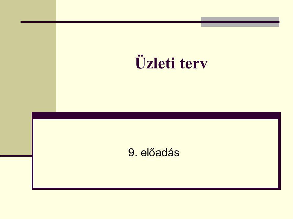 2 Az előadás menete 1. Az üzleti terv fogalma, szerkezete 2. Az üzleti terv fejezetei