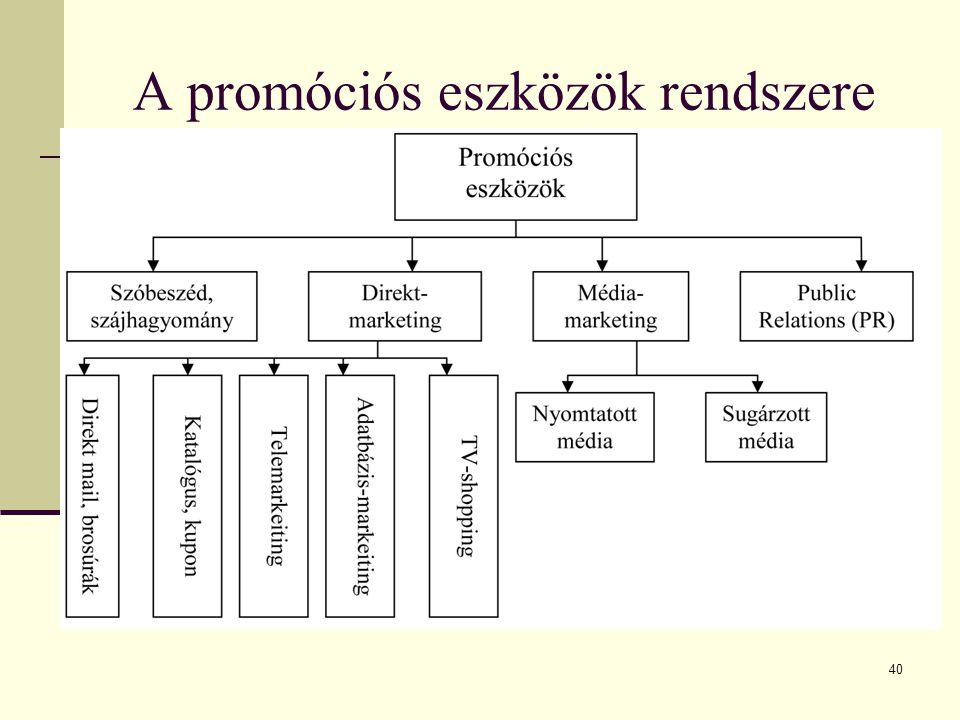 40 A promóciós eszközök rendszere
