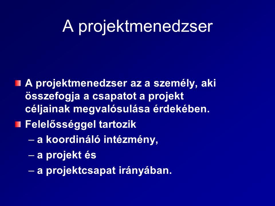 A projektmenedzser A projektmenedzser az a személy, aki összefogja a csapatot a projekt céljainak megvalósulása érdekében. Felelősséggel tartozik –a k