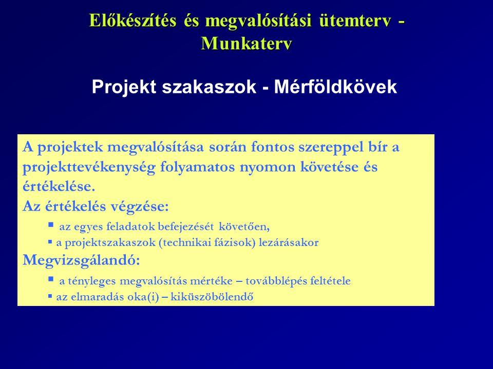 Projekt szakaszok - Mérföldkövek Előkészítés és megvalósítási ütemterv - Munkaterv A projektek megvalósítása során fontos szereppel bír a projekttevék