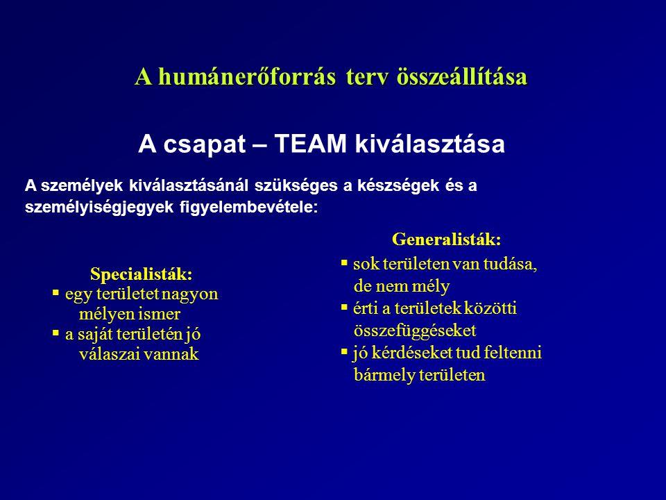 A csapat – TEAM kiválasztása Specialisták:  egy területet nagyon mélyen ismer  a saját területén jó válaszai vannak Generalisták:  sok területen va