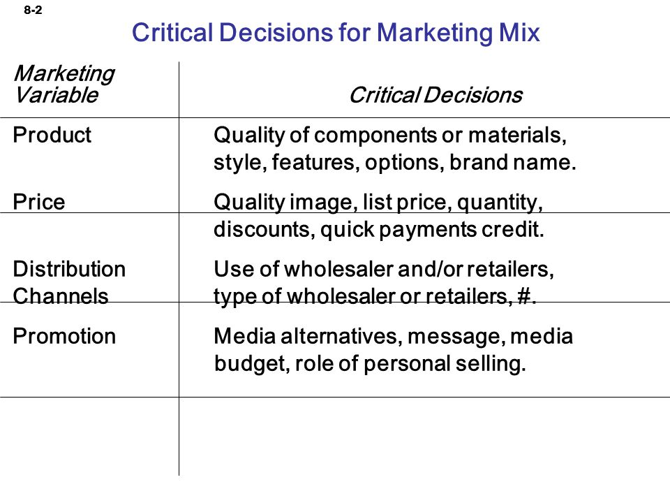 Marketing Variable Critical Decisions Product Quality of components or materials, style, features, options, brand name. Price Quality image, list pric
