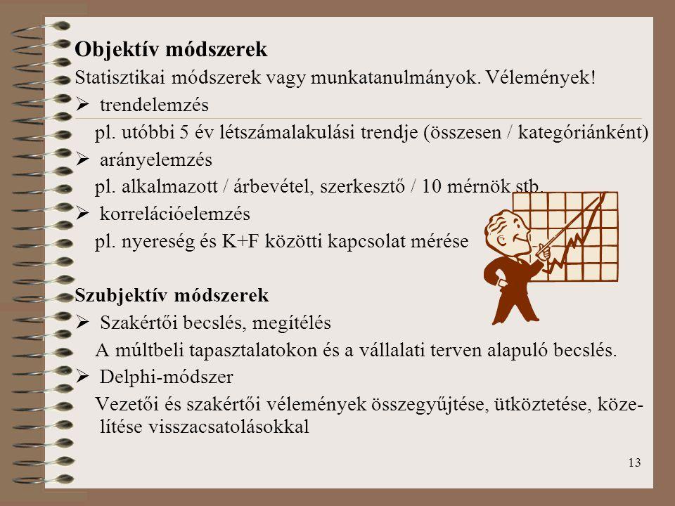 13 Objektív módszerek Statisztikai módszerek vagy munkatanulmányok. Vélemények!  trendelemzés pl. utóbbi 5 év létszámalakulási trendje (összesen / ka