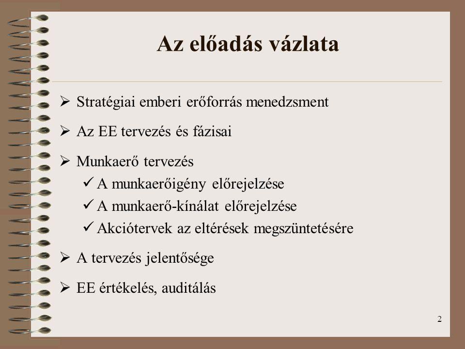 2 Az előadás vázlata  Stratégiai emberi erőforrás menedzsment  Az EE tervezés és fázisai  Munkaerő tervezés  A munkaerőigény előrejelzése  A munk