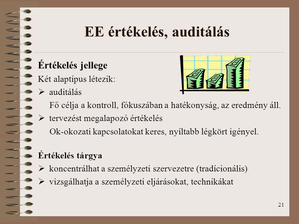 21 EE értékelés, auditálás Értékelés jellege Két alaptípus létezik:  auditálás Fő célja a kontroll, fókuszában a hatékonyság, az eredmény áll.  terv
