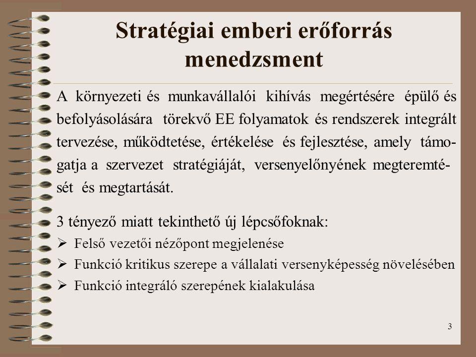 3 Stratégiai emberi erőforrás menedzsment A környezeti és munkavállalói kihívás megértésére épülő és befolyásolására törekvő EE folyamatok és rendszer