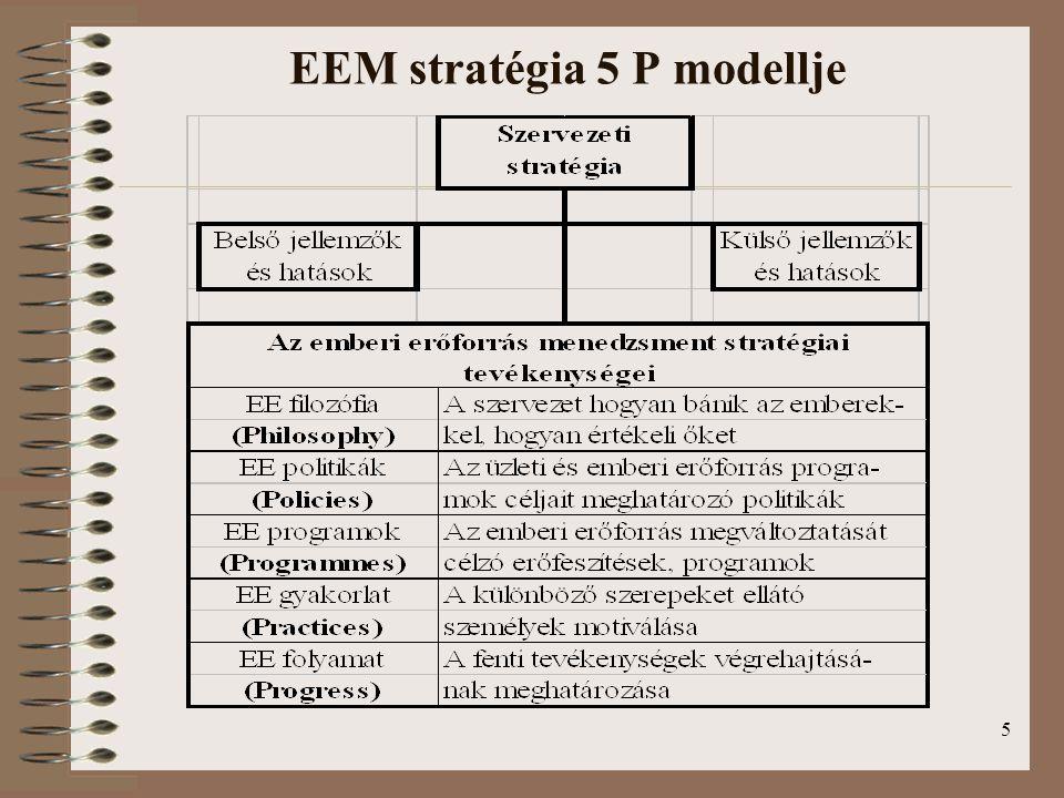 5 EEM stratégia 5 P modellje
