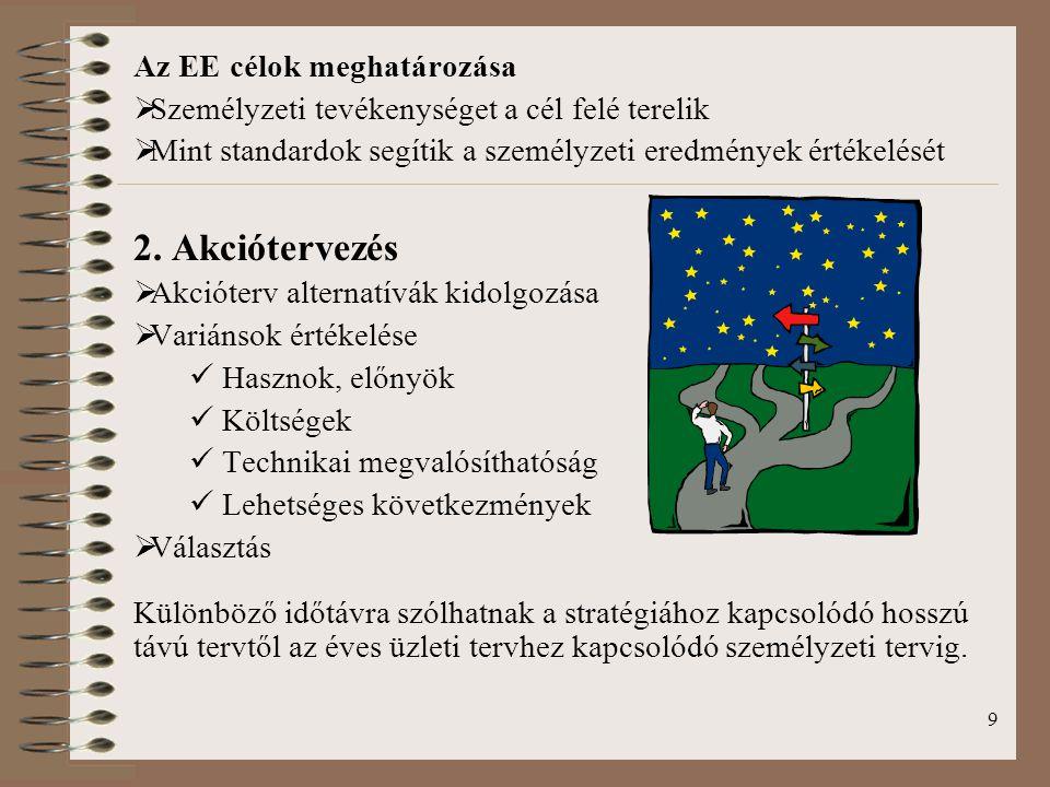 9 Az EE célok meghatározása  Személyzeti tevékenységet a cél felé terelik  Mint standardok segítik a személyzeti eredmények értékelését 2. Akcióterv