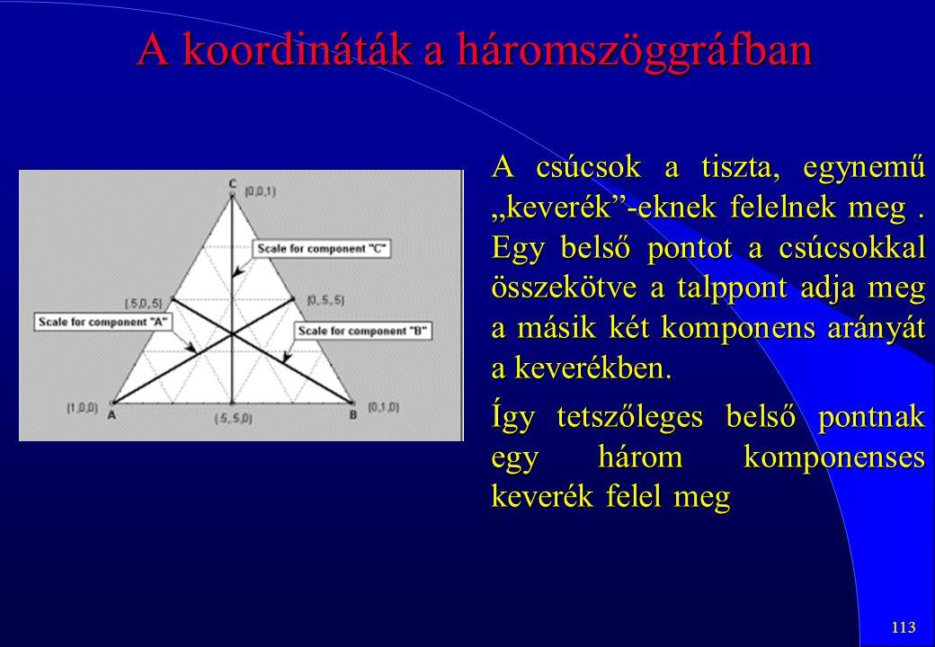 """113 A koordináták a háromszöggráfban A csúcsok a tiszta, egynemű """"keverék""""-eknek felelnek meg. Egy belső pontot a csúcsokkal összekötve a talppont adj"""