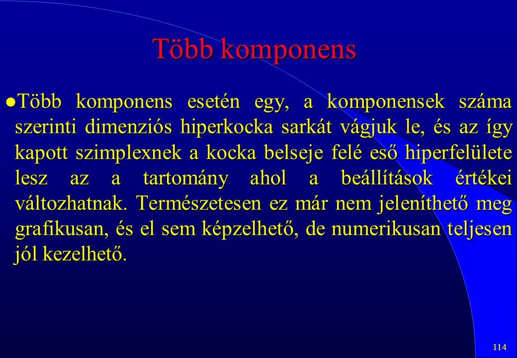 114 Több komponens l Több komponens esetén egy, a komponensek száma szerinti dimenziós hiperkocka sarkát vágjuk le, és az így kapott szimplexnek a koc