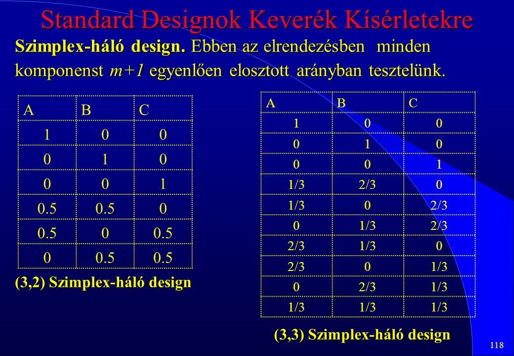 118 Standard Designok Keverék Kísérletekre ABC 100 010 001 0.5 0 0 0 ABC 100 010 001 1/32/30 1/302/3 01/32/3 1/30 2/301/3 02/31/3 Szimplex-háló design