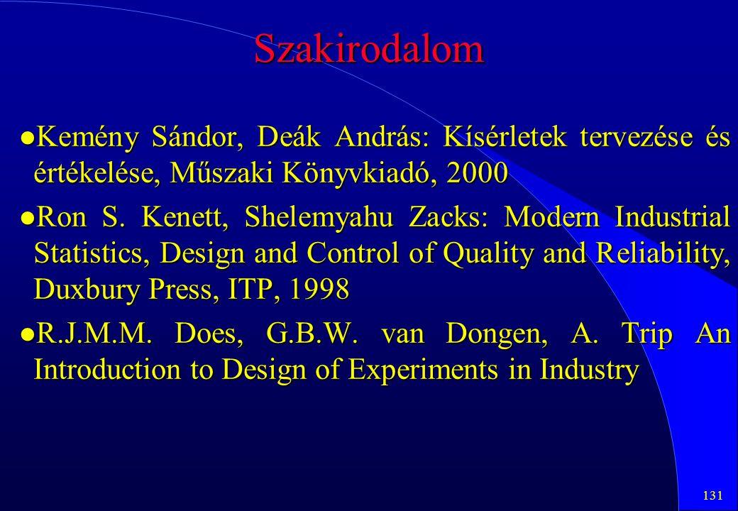 131 Szakirodalom l Kemény Sándor, Deák András: Kísérletek tervezése és értékelése, Műszaki Könyvkiadó, 2000 l Ron S. Kenett, Shelemyahu Zacks: Modern