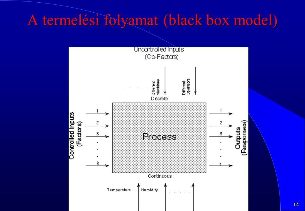 14 A termelési folyamat (black box model)
