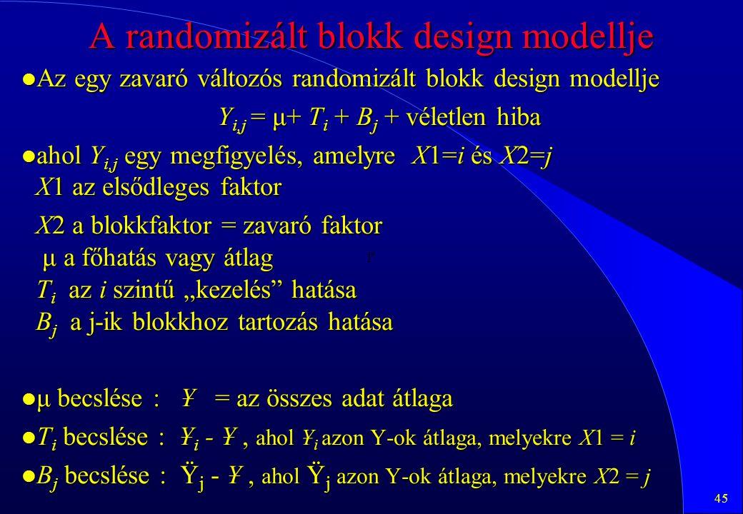 45 A randomizált blokk design modellje l Az egy zavaró változós randomizált blokk design modellje Y i,j = μ+ T i + B j + véletlen hiba l ahol Y i,j eg