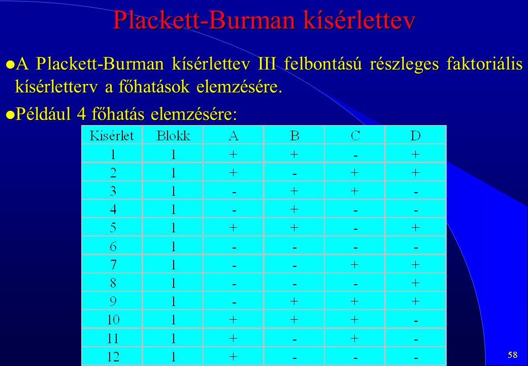 58 Plackett-Burman kísérlettev l A Plackett-Burman kísérlettev III felbontású részleges faktoriális kísérletterv a főhatások elemzésére. l Például 4 f