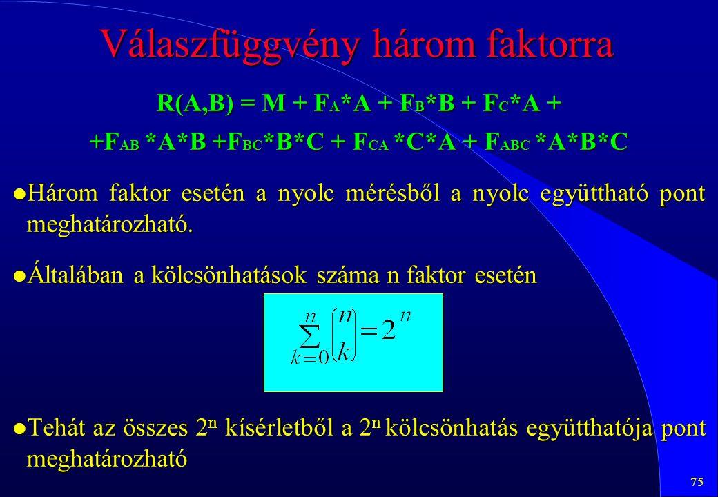75 Válaszfüggvény három faktorra R(A,B) = M + F A *A + F B *B + F C *A + +F AB *A*B +F BC *B*C + F CA *C*A + F ABC *A*B*C l Három faktor esetén a nyol