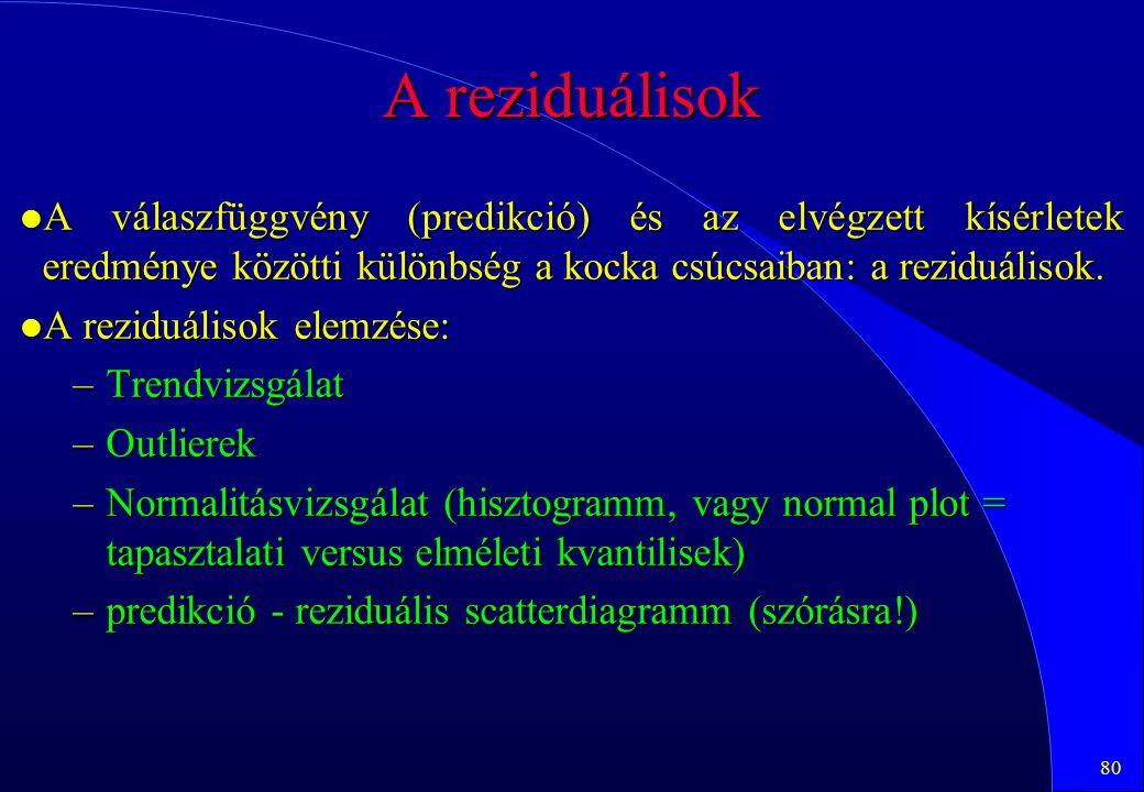 80 A reziduálisok l A válaszfüggvény (predikció) és az elvégzett kísérletek eredménye közötti különbség a kocka csúcsaiban: a reziduálisok. l A rezidu