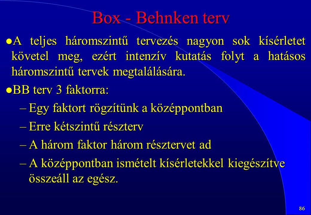 86 Box - Behnken terv l A teljes háromszintű tervezés nagyon sok kísérletet követel meg, ezért intenzív kutatás folyt a hatásos háromszintű tervek meg