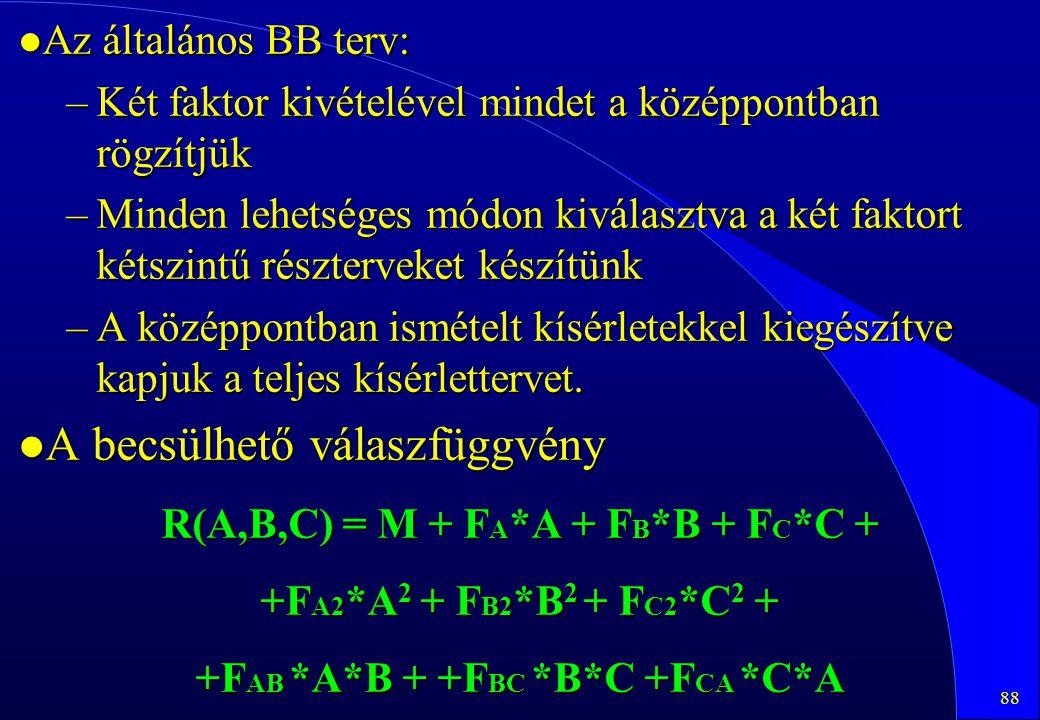 88 l Az általános BB terv: –Két faktor kivételével mindet a középpontban rögzítjük –Minden lehetséges módon kiválasztva a két faktort kétszintű részte