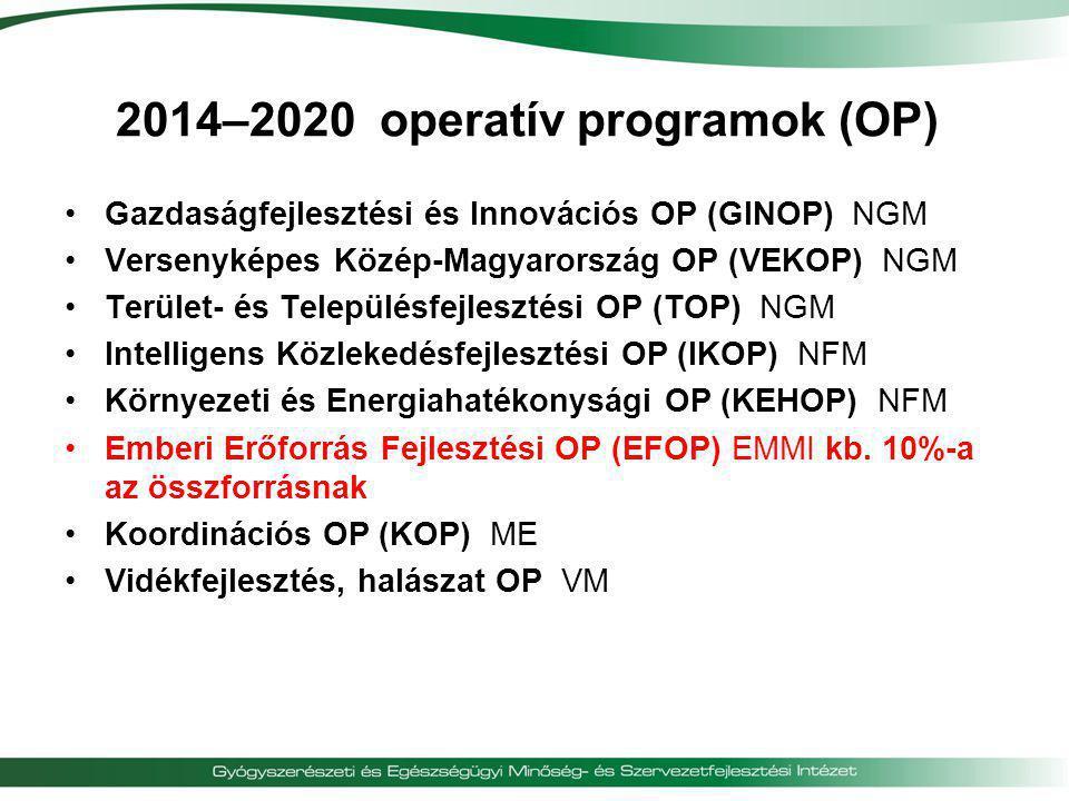 2014–2020 operatív programok (OP) •Gazdaságfejlesztési és Innovációs OP (GINOP) NGM •Versenyképes Közép-Magyarország OP (VEKOP) NGM •Terület- és Telep